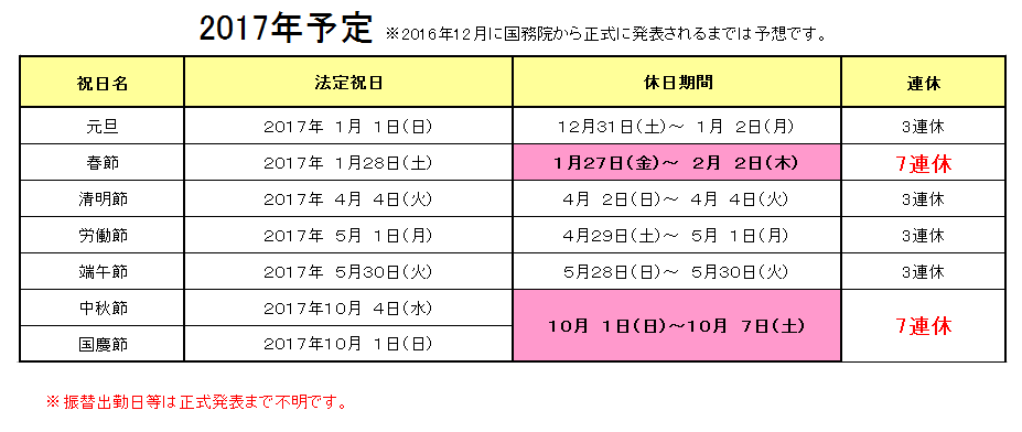 2017年予定 法定祝日